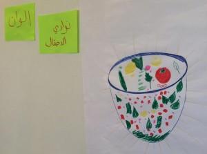 Billede af frugtkurv fra dialogworkshop i Libanon